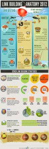 backlinks-infographic4